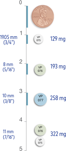Chart comparing the size and dosing options available for OSMOLEX® ER (amantadine)